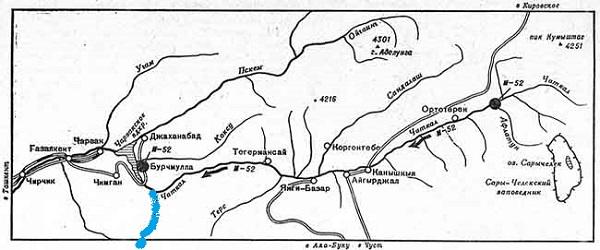 Река Акбулак. Схема.